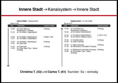 exit_karlsplatz_fahrplan_010_380